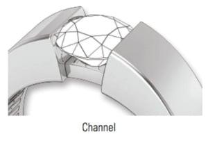 channel gemstone setting