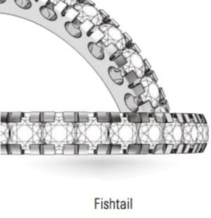 fishtail setting band