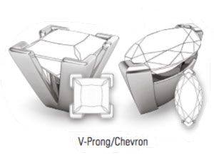 V-Prong or Chevron Prong jewelry setting